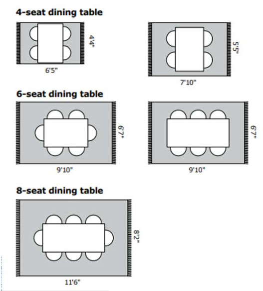 Dining Table Rug Size Chart