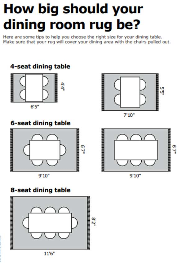 What-size-rug-under-dining-table-IKEA-Dining-table-rug-size-chart